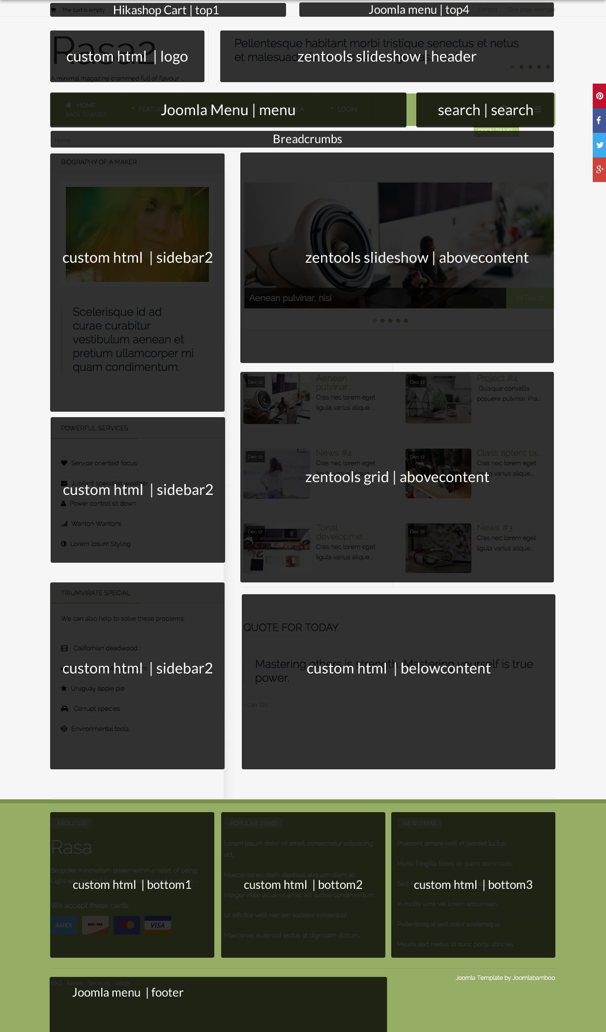 Wonderful Html Slideshow Template Pictures Inspiration ...