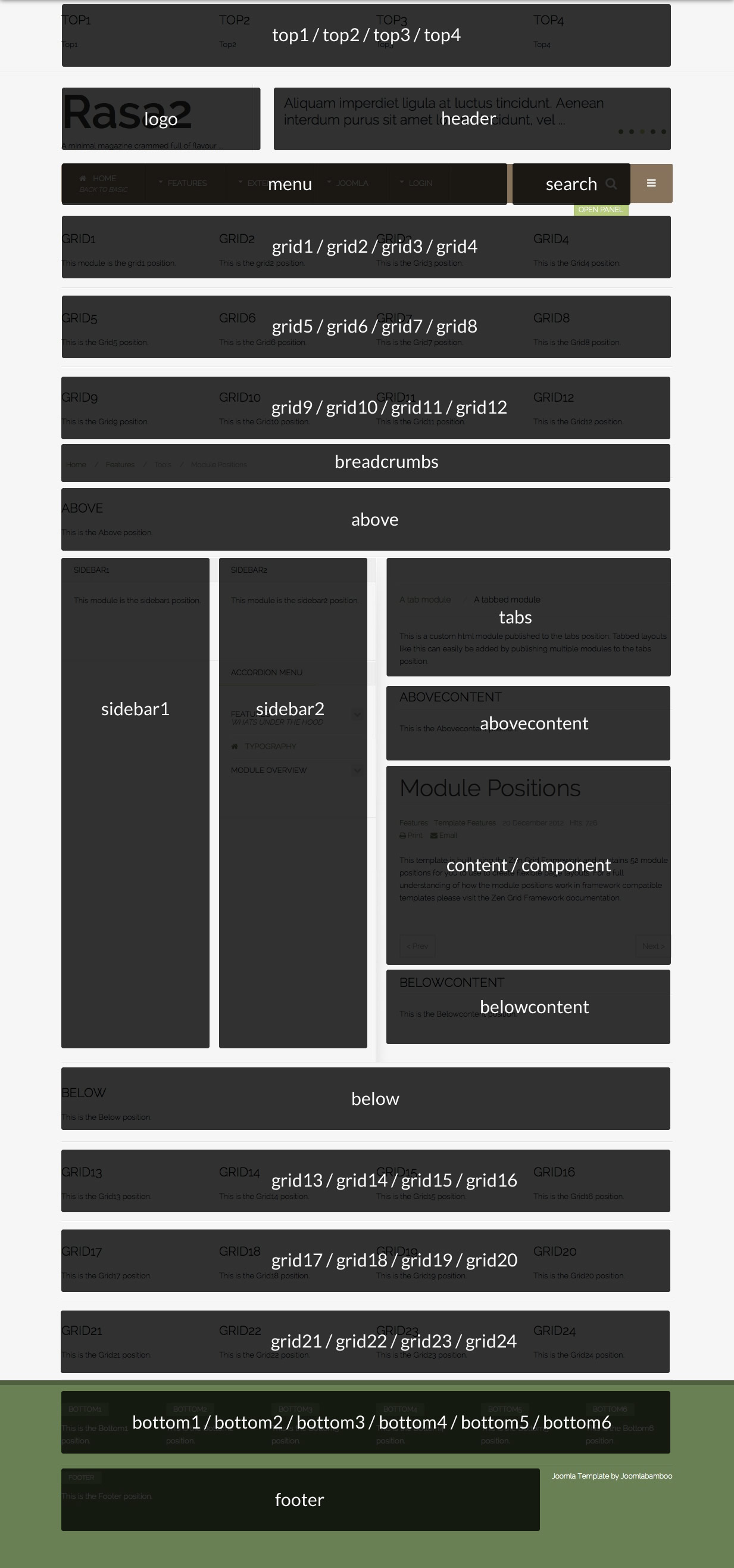Rasa2 Module Positions